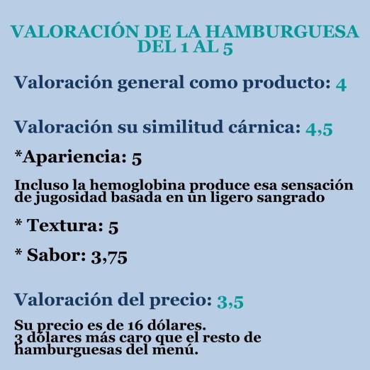 valoracion burger